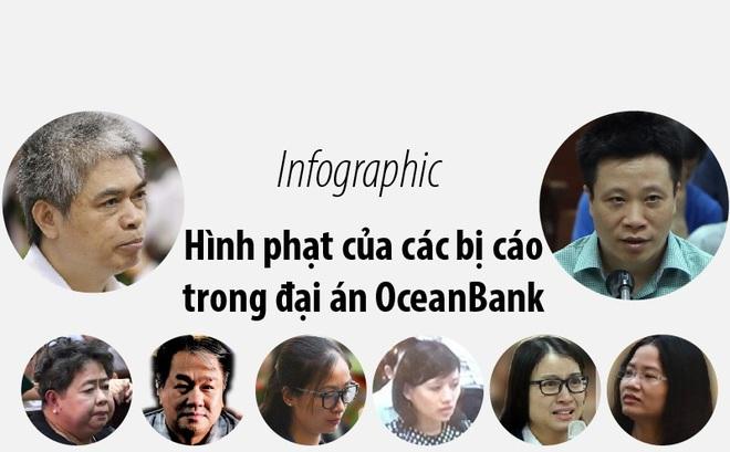 Hình phạt của các bị cáo trong đại án OceanBank