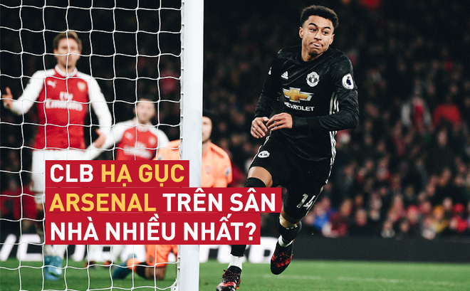 Trời sinh Arsenal, sao còn sinh Man United làm gì?