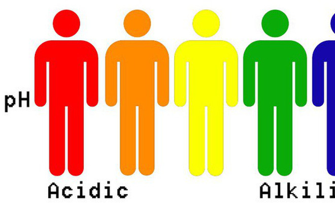 Nếu xuất hiện những dấu hiệu này chắc chắn cơ thể bạn đang bị dư thừa axit và gặp nguy hiểm