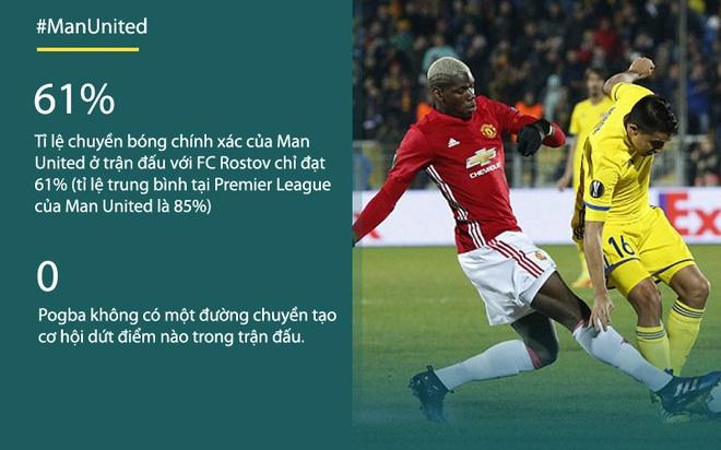 Mourinho nổi giận, tuyên bố 3 điều không thể của Man United - Ảnh 1.