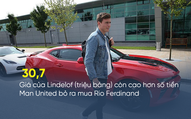 Hậu vệ đắt hơn cả Rio Ferdinand nói gì sau khi chính thức là người của Man United? - Ảnh 1