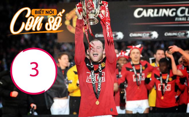 Con số biết nói: Rooney và tham vọng đưa Man United về lại thời