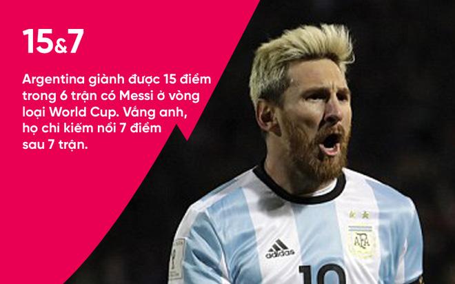 Bị cáo buộc đâm lén Messi, Maradona lập tức lên tiếng - Ảnh 1.