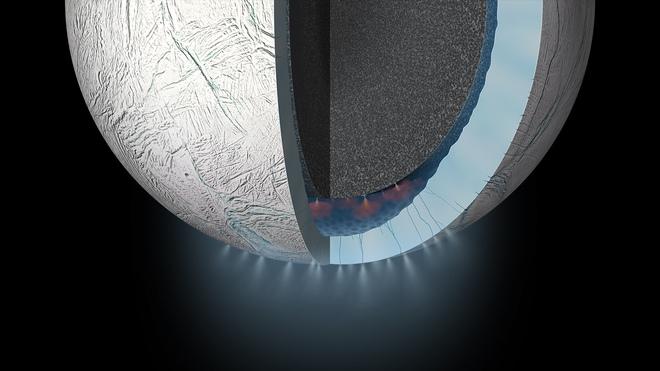 NASA công bố phát hiện vĩ đại: Sự sống ngoài hành tinh tồn tại ngay trong Hệ Mặt trời - Ảnh 6.