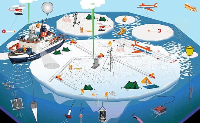 """Chi hơn 53 triệu USD, 14 quốc gia lên kế hoạch """"dài hơi"""" dự báo khí hậu của Trái Đất"""