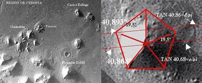 CIA tiết lộ tài liệu mật về bí ẩn của kim tự tháp bị lãng quên trên Sao Hỏa - Ảnh 2.