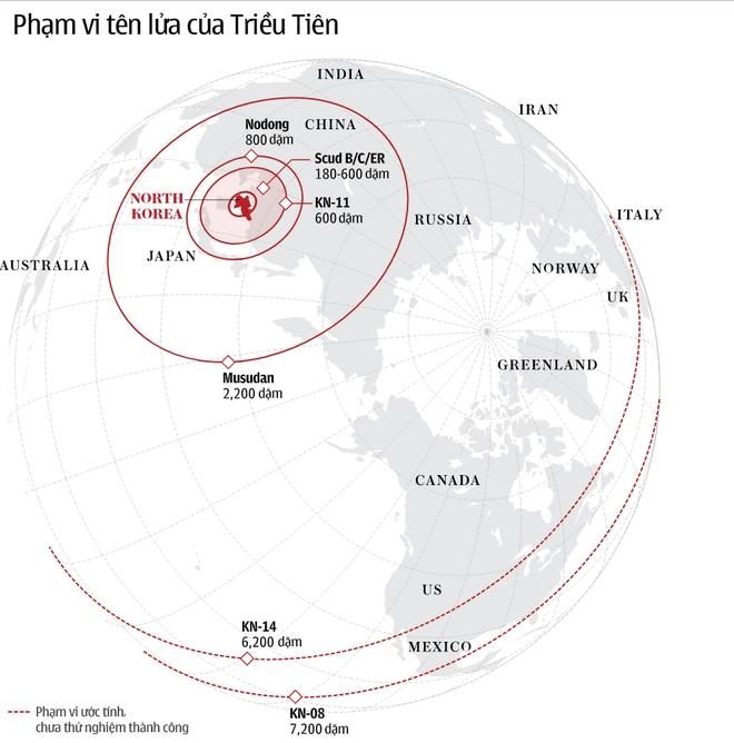 Vụ thử tên lửa của Triều Tiên gián tiếp châm ngòi cuộc đua hạt nhân trên toàn thế giới? - ảnh 1