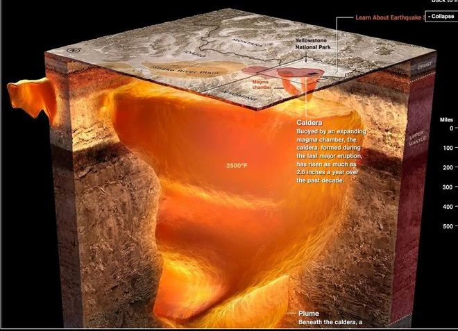 Nếu phát nổ, quả bom hẹn giờ khổng lồ này sẽ khiến Trái Đất lâm nguy - Ảnh 1.