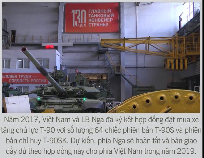 В, xe tăng T-90 Việt Nam có 1 chữ В: Ít nhất 31 xe đã thành hình - Ảnh 1.