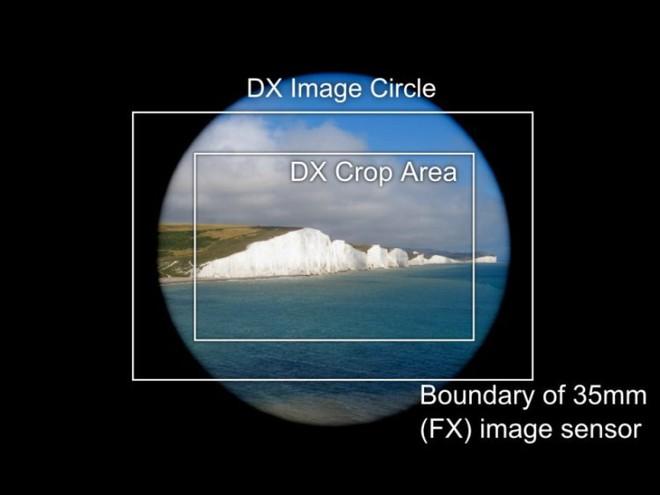 Tại sao camera điện thoại thì hình tròn mà lại chụp ra ảnh hình vuông? - ảnh 2