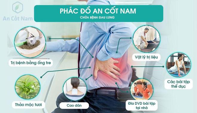 Đau lưng là triệu chứng của bệnh gì? Nguyên nhân và cách chữa hiệu quả - Ảnh 4.
