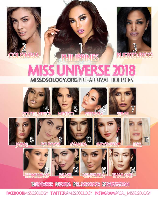 Chỉ 13 giây thần thái ngút ngàn tại sân bay Thái, đại diện Philippines đã thay lời khẳng định là ứng viên đáng gờm tại Miss Universe 2018 - Ảnh 4.