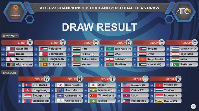 Bốc trúng Thái Lan, U23 Việt Nam rơi vào bảng đấu đầy ám ảnh - Ảnh 2.