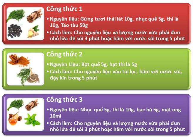 Trà quế thì là - Bài thuốc quý mùa đông và khi ăn đồ sống lạnh - Ảnh 1.