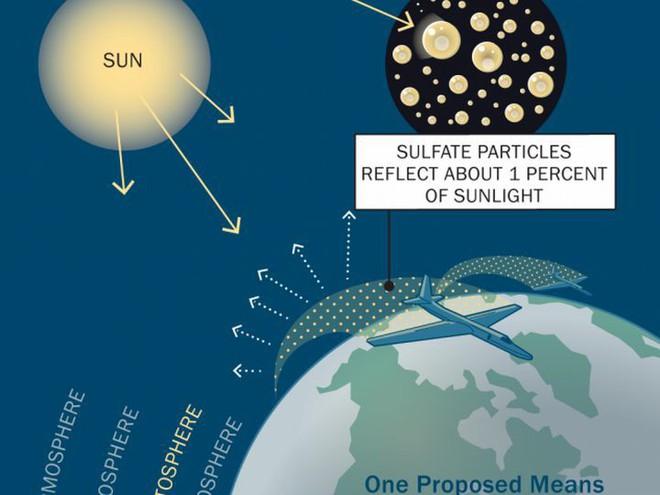 Các nhà khoa học Harvard sẽ thử nghiệm... chặn ánh sáng Mặt Trời để giảm biến đổi khí hậu - Ảnh 2.