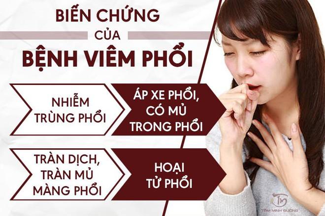 Viêm phổi là gì? Nguyên nhân và cách chữa viêm phổi cấp, thùy, kẽ - Ảnh 2.