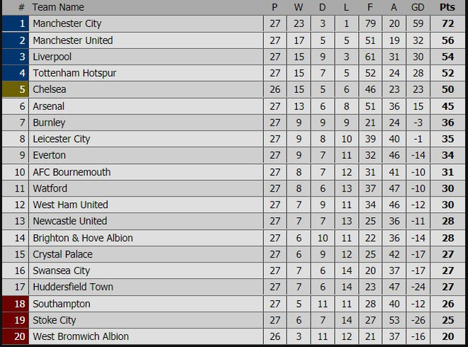 Mourinho bóng gió chỉ trích và lý giải quyết định thay Pogba ở trận M.U thua Newcastle 0-1 - Ảnh 3.