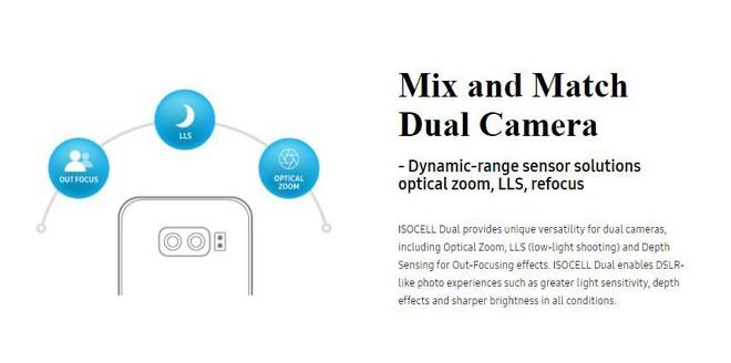 Galaxy S9 có khả năng biến bạn trở thành một nhiếp ảnh gia và một nhà làm phim đích thực - Ảnh 4.