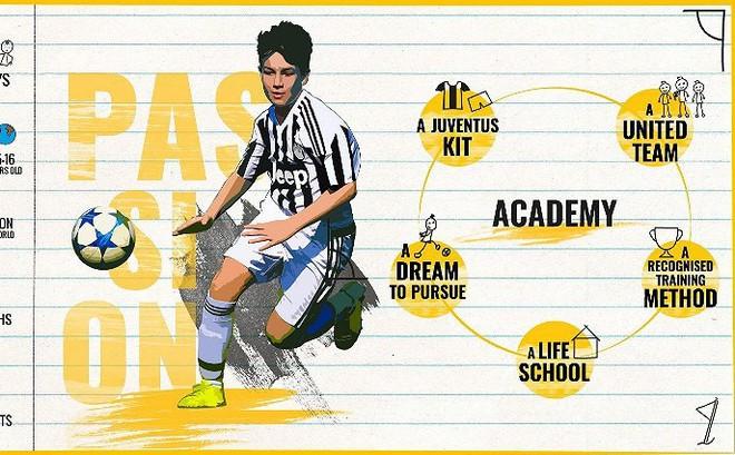 """Ai """"đỡ đầu"""" Juventus mở học viện ở TP.HCM?"""
