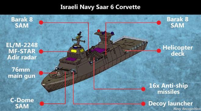 Tàu hộ tống mới của Israel được trang bị những gì mà khiến cả thế giới thán phục? - Ảnh 1.