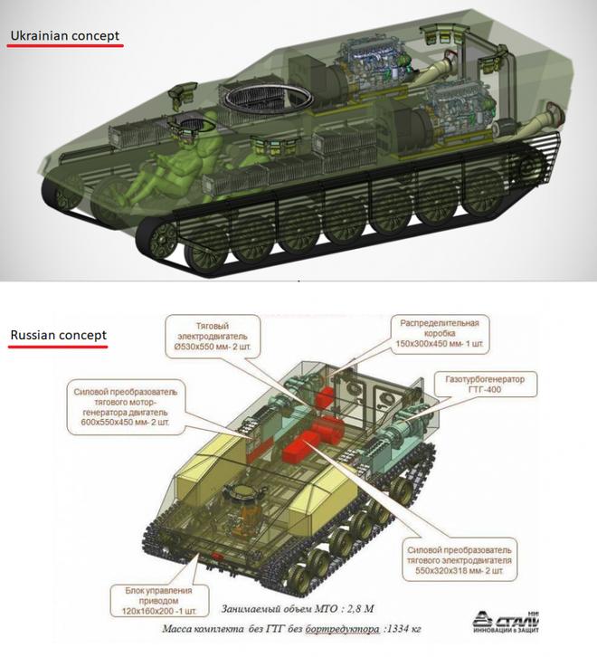Ukraine - Nga tranh cãi nảy lửa vì nghi án đánh cắp thiết kế xe bọc thép - Ảnh 1.