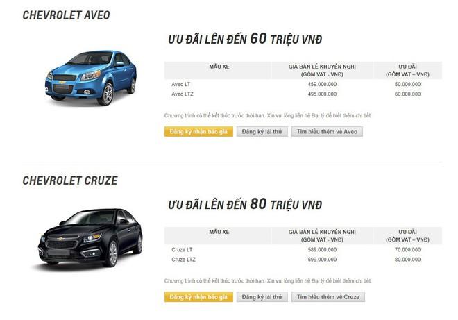 Chevrolet vừa tung khuyến mãi khủng, giảm giá gần trăm triệu đồng - Ảnh 1.