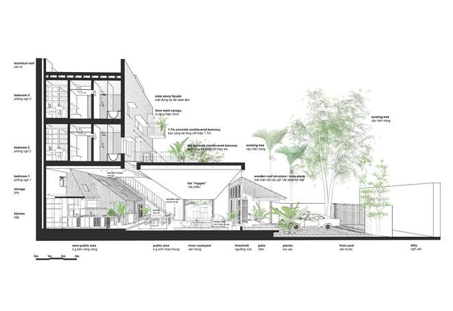 Báo Mỹ ngợi ca ngôi nhà mang nếp kiến trúc cổ Bắc Bộ của người Việt - Ảnh 1.