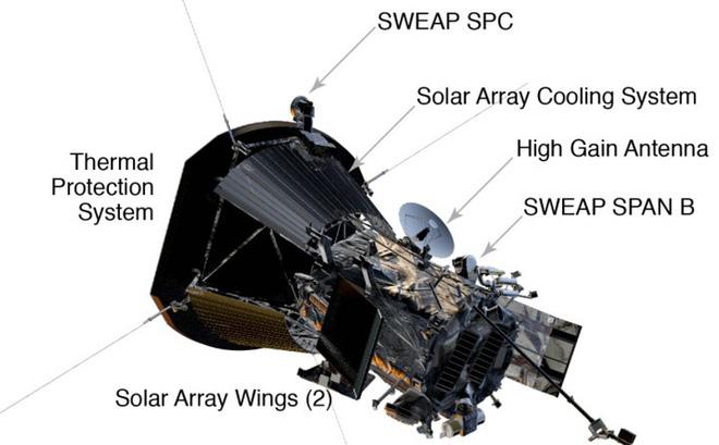 Gửi tên tới NASA và trở thành một phần của chuyến du hành lịch sử tới Mặt trời - Ảnh 2.