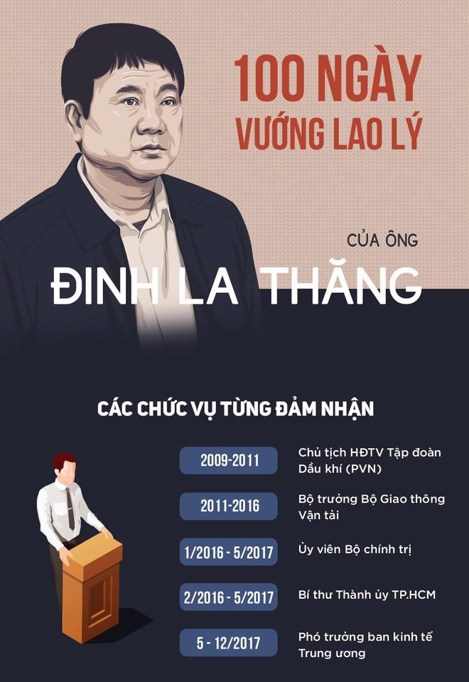 Đại diện VKS: Bị cáo Đinh La Thăng cố ý che giấu sai phạm - Ảnh 2.