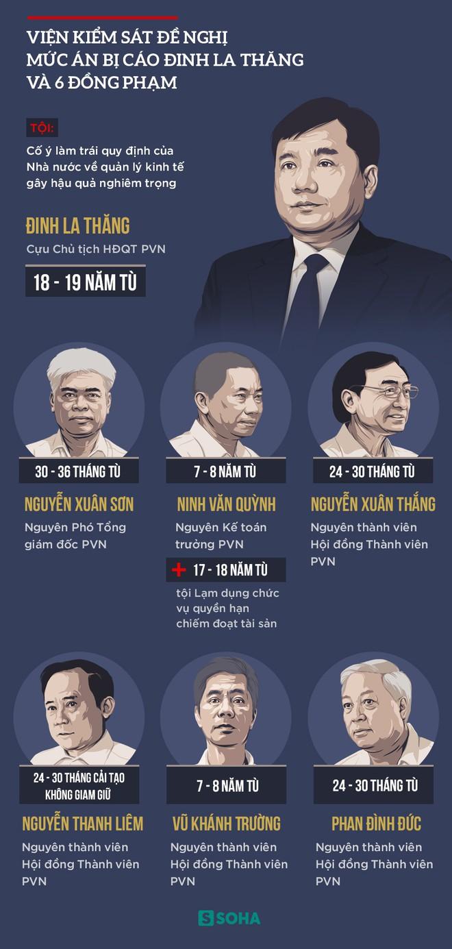 Ông Đinh La Thăng bị Viện kiểm sát đề nghị mức án 18 - 19 năm tù - Ảnh 1.