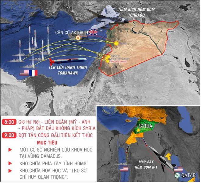 [Infographic] Toàn cảnh cuộc không kích của Mỹ và liên minh nhằm vào Syria ngày 14/4 - Ảnh 1.