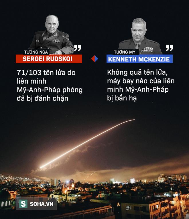 [Infographic] Vụ tấn công Syria: Những phát ngôn đối lập hoàn toàn từ hai bên chiến tuyến - Ảnh 1.