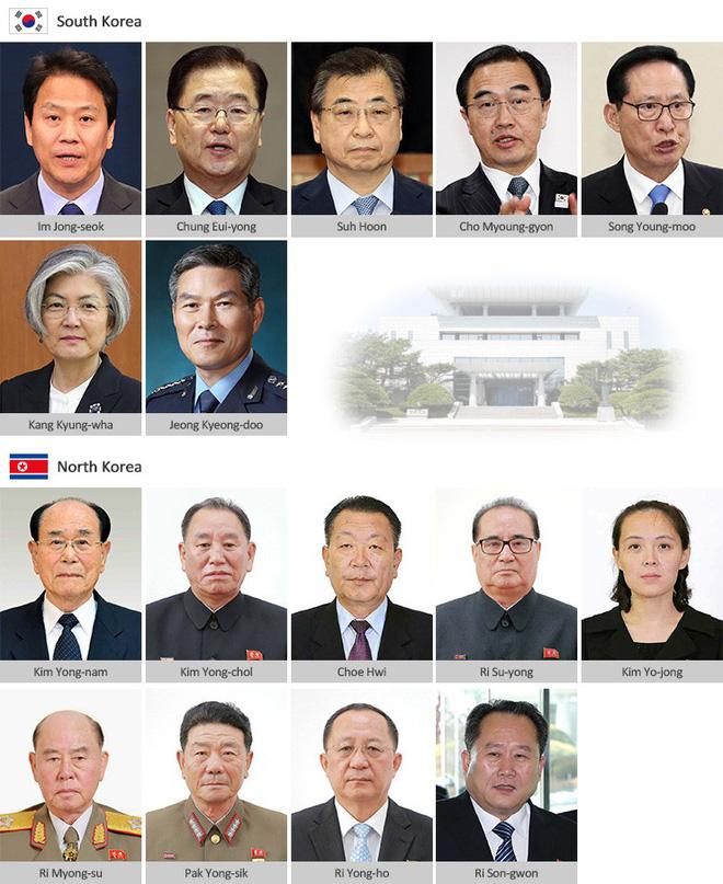 [CẬP NHẬT] Ông Kim Jong-un khẳng định sẽ tới thăm Nhà Xanh nếu TT Moon mời - Ảnh 1.