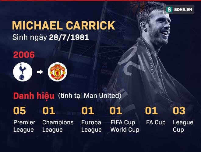 Michael Carrick - hậu duệ Bố già nối quá khứ hào hùng với tương lai tươi sáng - Ảnh 3.