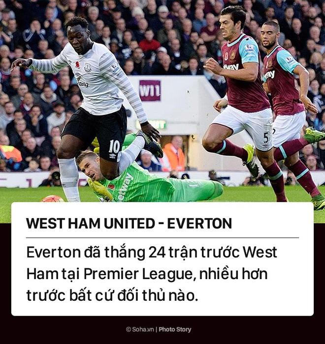 Premier League vòng 38: Kẻ từng chịu ngược đãi sẽ chấm hết giác mơ của Chelsea? - Ảnh 7.