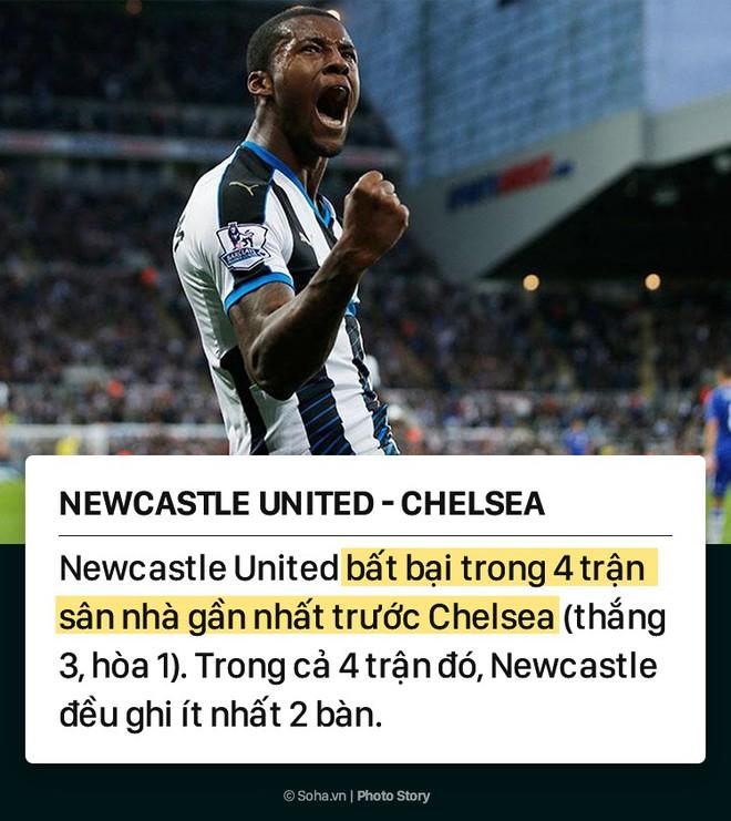 Premier League vòng 38: Kẻ từng chịu ngược đãi sẽ chấm hết giác mơ của Chelsea? - Ảnh 1.