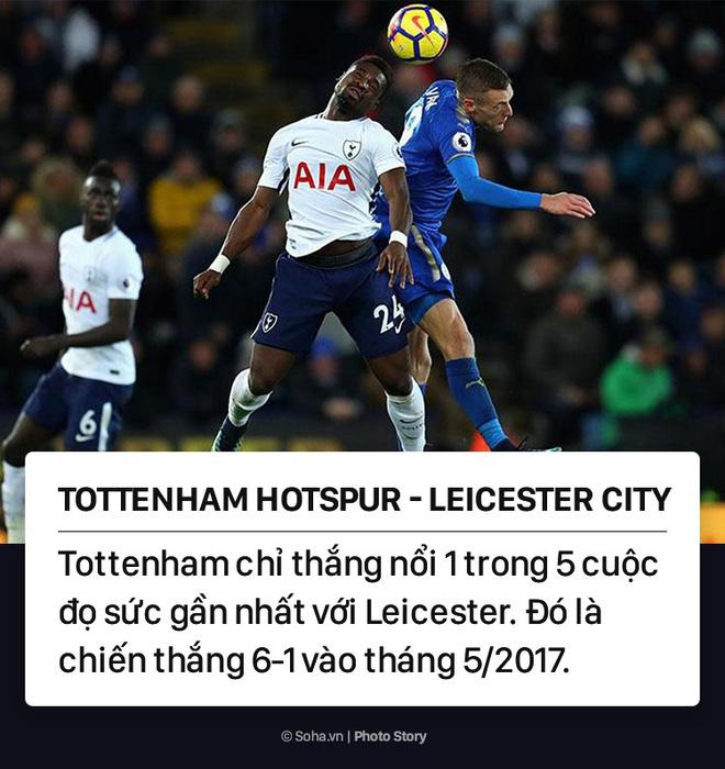 Premier League vòng 38: Kẻ từng chịu ngược đãi sẽ chấm hết giác mơ của Chelsea? - Ảnh 5.