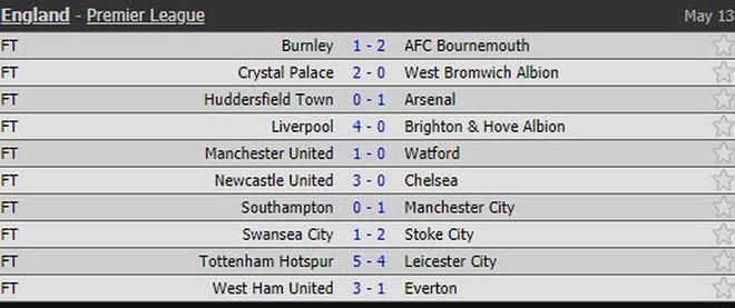 Man City phá vô số kỷ lục Premier League của Chelsea thế nào? - Ảnh 4.