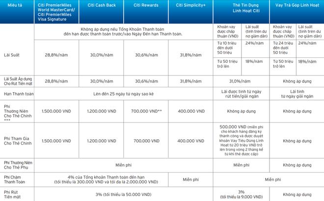 Đề xuất tăng phí chia sẻ rút tiền ATM lên 8.800 đồng/giao dịch, loại thẻ nào sẽ trội chi? - Ảnh 2.