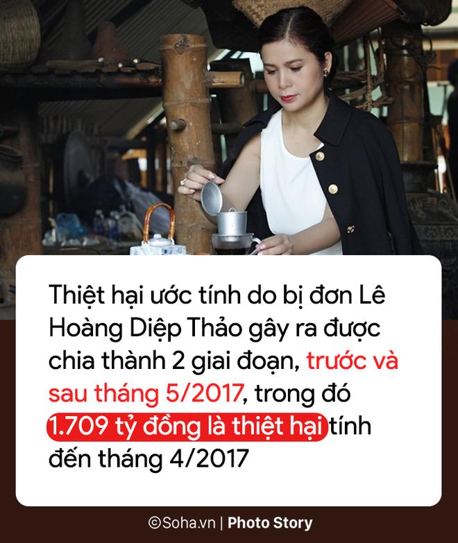 [PHOTO STORY] 8 điểm mấu chốt trong vụ kiện 1.709 tỷ của Trung Nguyên với bà Lê Hoàng Diệp Thảo - Ảnh 3.
