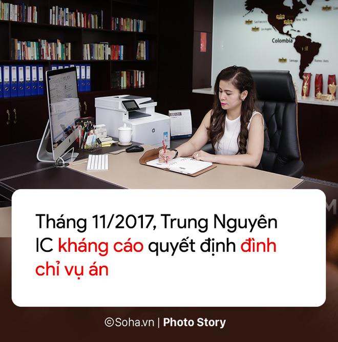 [PHOTO STORY] 8 điểm mấu chốt trong vụ kiện 1.709 tỷ của Trung Nguyên với bà Lê Hoàng Diệp Thảo - Ảnh 7.