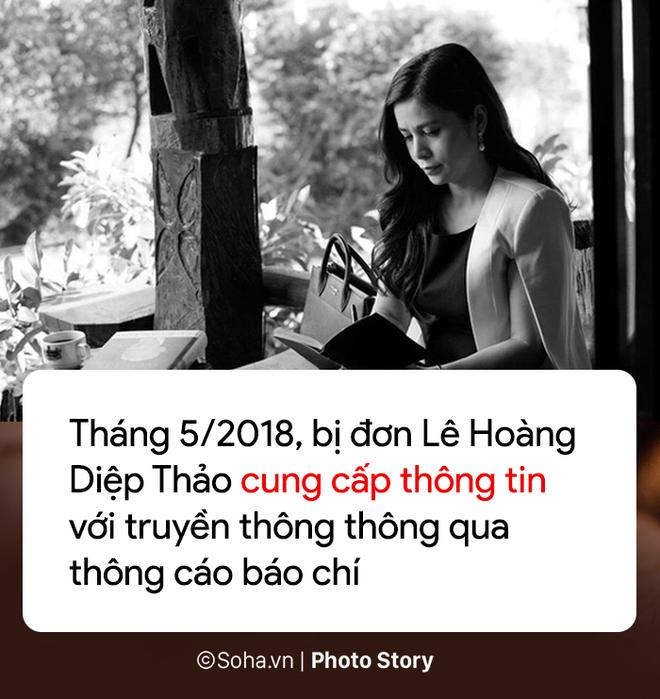 [PHOTO STORY] 8 điểm mấu chốt trong vụ kiện 1.709 tỷ của Trung Nguyên với bà Lê Hoàng Diệp Thảo - Ảnh 8.