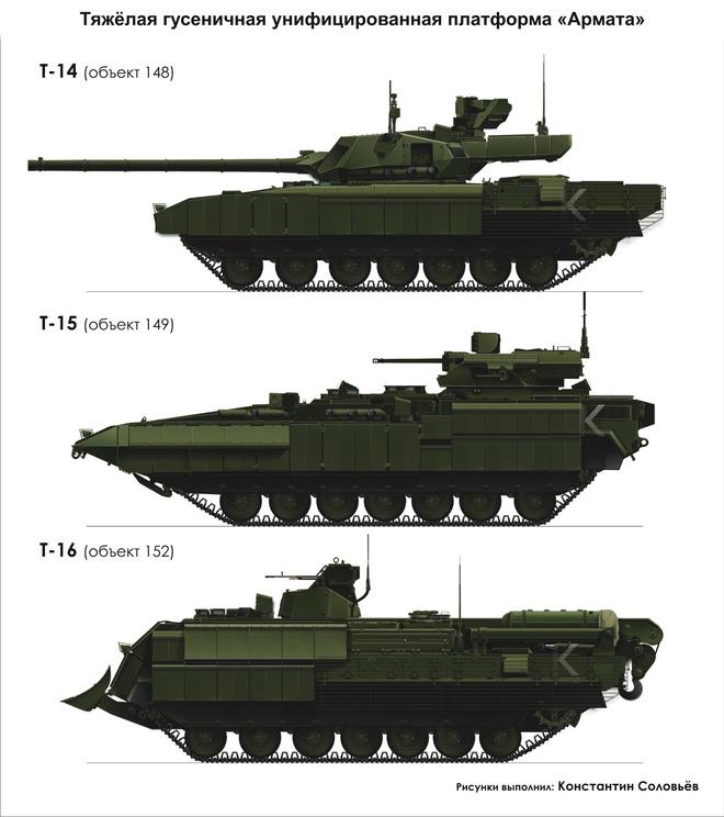 Pháo phản lực nhiệt áp trên khung gầm Armata: Hỏa thần mới của Nga đã lộ diện? - Ảnh 1.