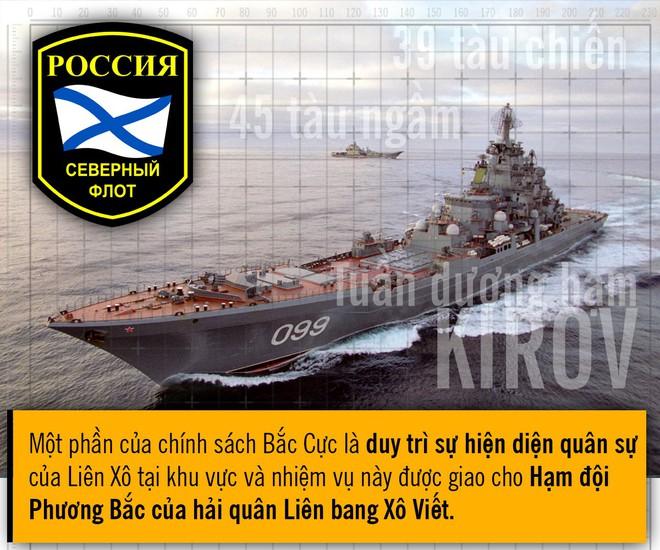 [Photo Story] Những bước đi dồn dập của Nga tại Bắc Cực khiến NATO chạy theo không kịp - Ảnh 2.