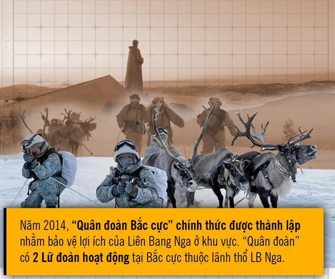 [Photo Story] Những bước đi dồn dập của Nga tại Bắc Cực khiến NATO chạy theo không kịp - Ảnh 3.