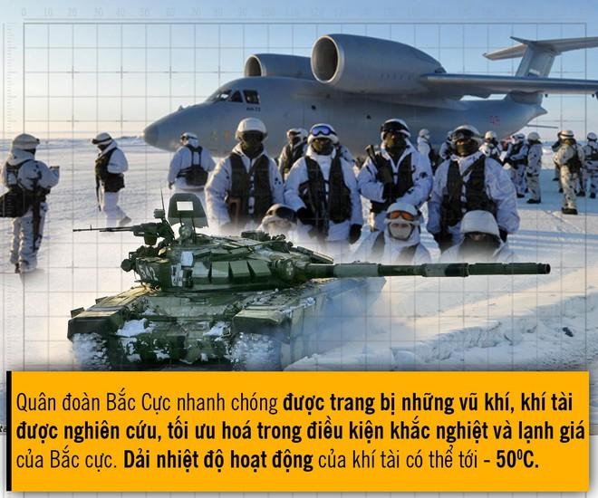 [Photo Story] Những bước đi dồn dập của Nga tại Bắc Cực khiến NATO chạy theo không kịp - Ảnh 5.