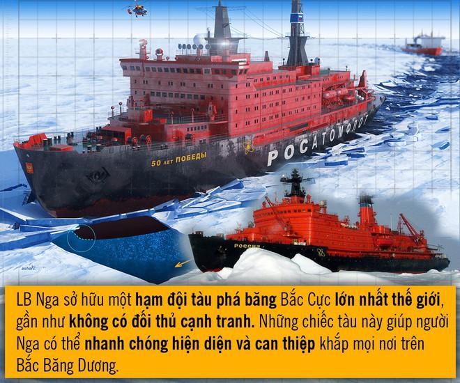 [Photo Story] Những bước đi dồn dập của Nga tại Bắc Cực khiến NATO chạy theo không kịp - Ảnh 6.