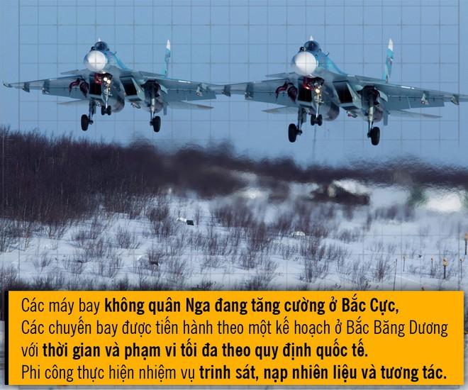 [Photo Story] Những bước đi dồn dập của Nga tại Bắc Cực khiến NATO chạy theo không kịp - Ảnh 7.