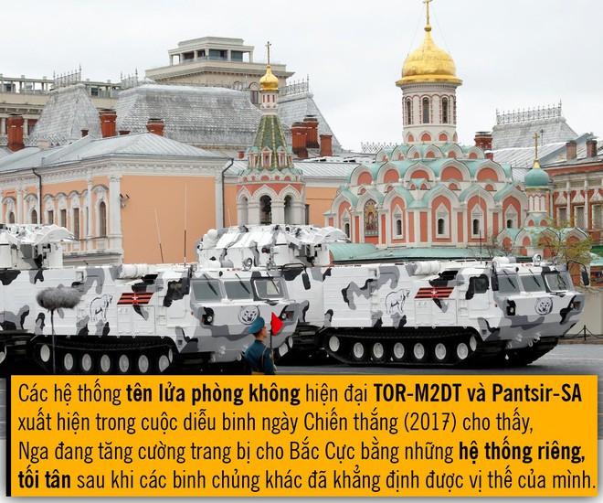 [Photo Story] Những bước đi dồn dập của Nga tại Bắc Cực khiến NATO chạy theo không kịp - Ảnh 8.