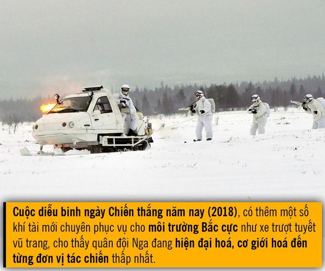 [Photo Story] Những bước đi dồn dập của Nga tại Bắc Cực khiến NATO chạy theo không kịp - Ảnh 9.